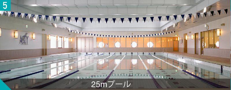アスティスポーツクラブ八田