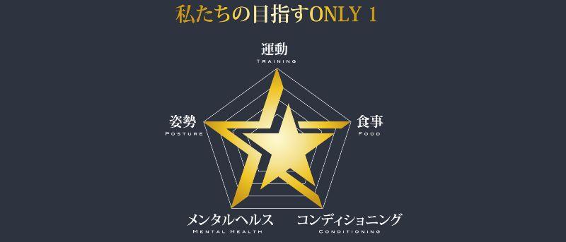 1Star