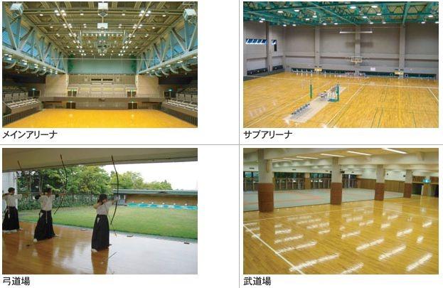 岡山市総合文化体育館
